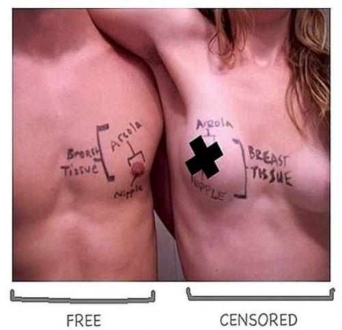 乳首解放運動