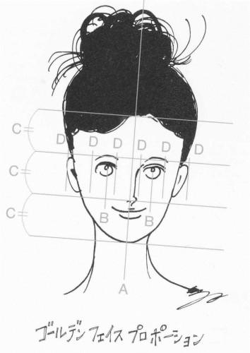 顔の各パーツの理想のバランス