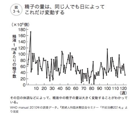 [最終データ]不妊治療p001-256_下版【160713】_056.
