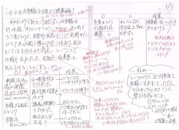 柴原さんの反省メモの一部。