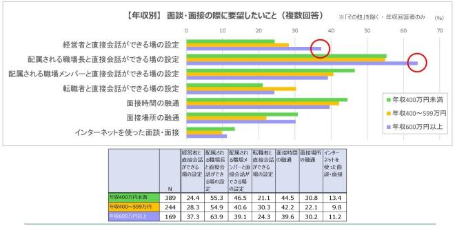 グラフ②2