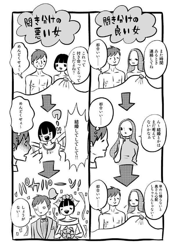 (C)峰なゆか/集英社