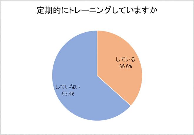 ※株式会社 明治調べ