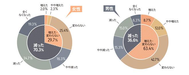 graph_A