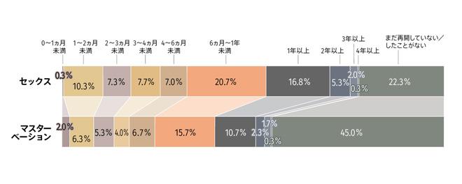 graph_C