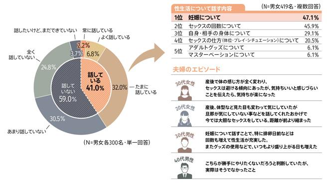 graph_F