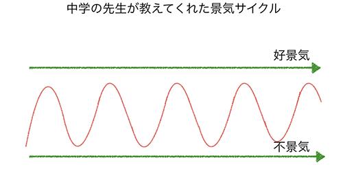 0210 サシカエ挿入図-1.001