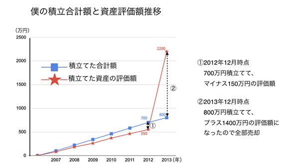0210 サシカエ挿入図-1.002