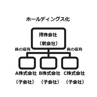 Scheme,Vector,Icon