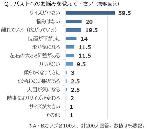 図表2_sub8