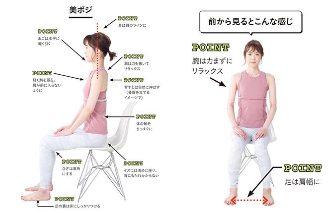 肩コリこれだけ体操 基本の姿勢&準備運動